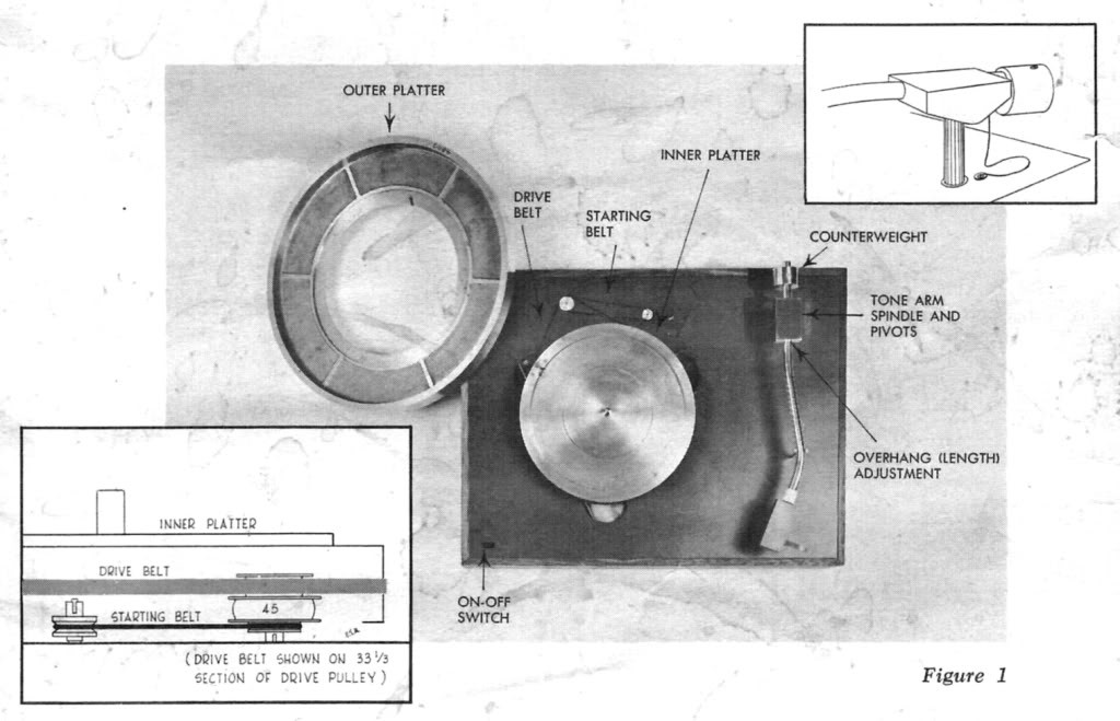 ACOUSTIC RESEARCH LP RECORD TURNTABLE OPERATING MANUAL