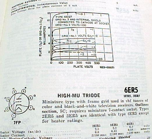 RCA RADIO RECEIVING ELECTRON TUBE MANUAL BOOK RC25 1966